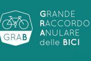 Il Grande Raccordo Anulare delle Biciclette - GRAB